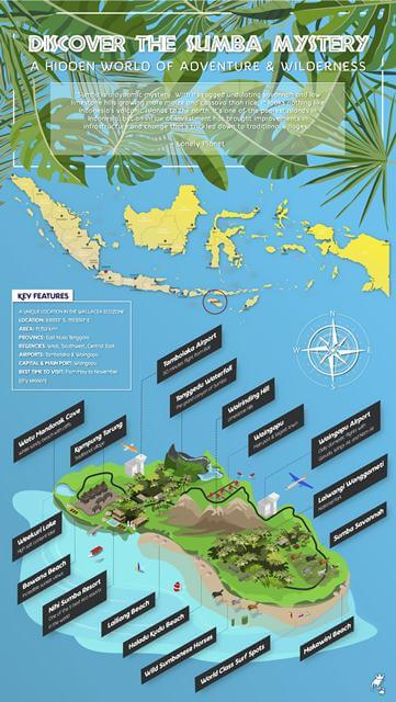 Map of Sumba